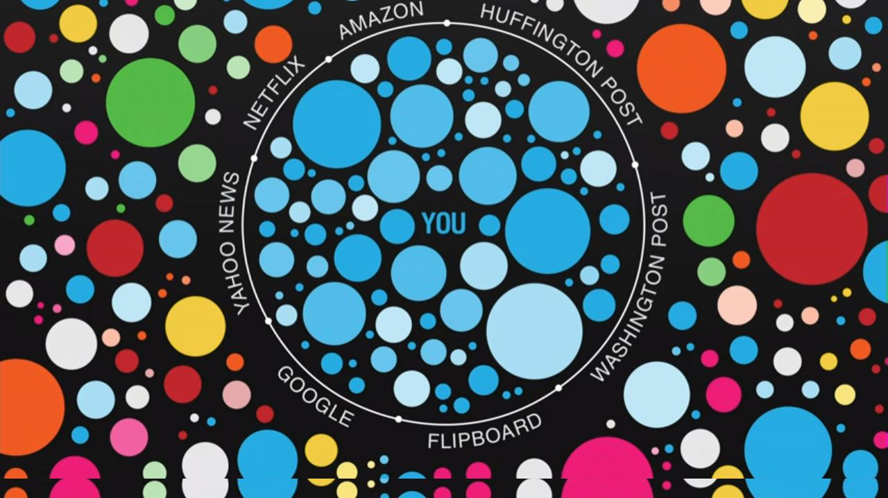 Bilderesultater for filterboble