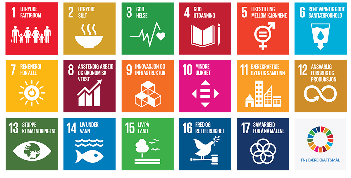 Bilderesultater for fns bærekraftsmål
