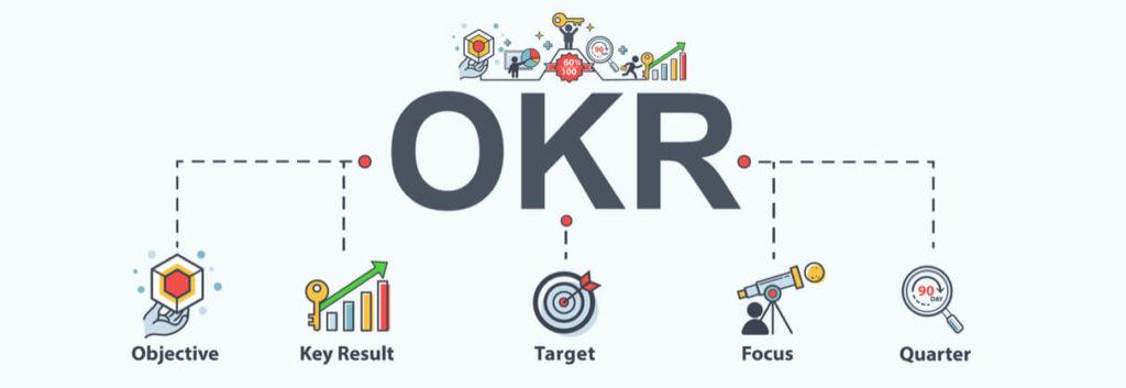 OKR – et system alle bedrifter bør kjenne til | DIG2100 (2103)
