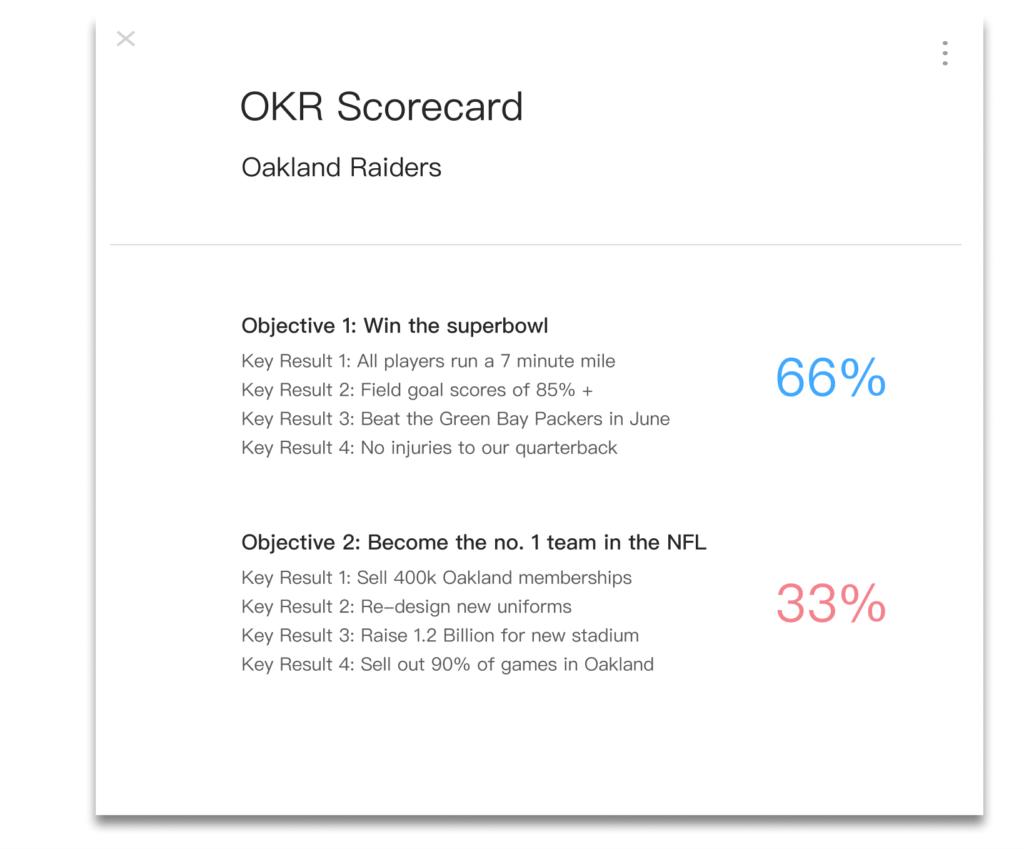 Good vs Bad OKRs - ProductCoalition.com