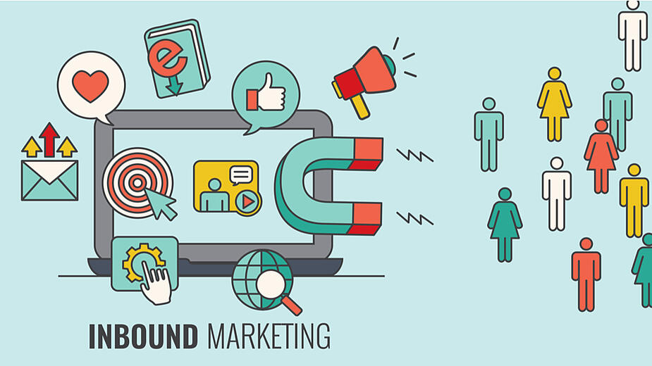 Hva er inbound marketing?