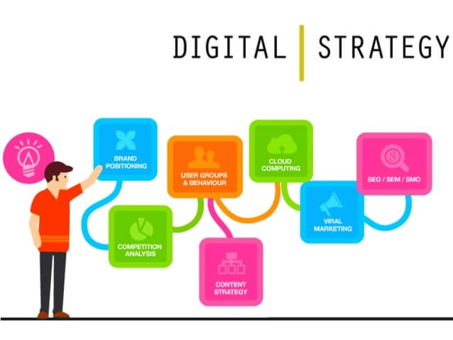 11 Steps Digital Marketing Strategy - Crucial Constructs