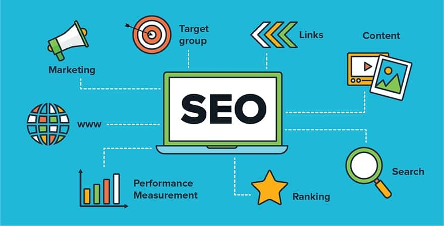 On-page SEO Elements