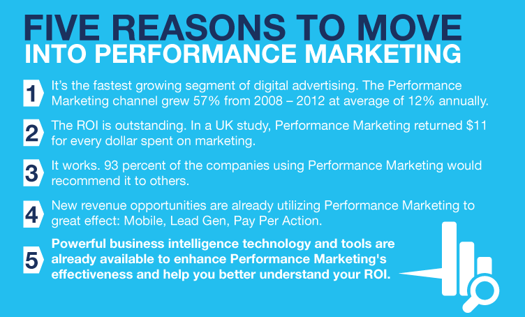 What is Performance Marketing? Practical Guide