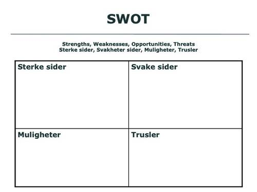 Hva er en SWOT-analyse?